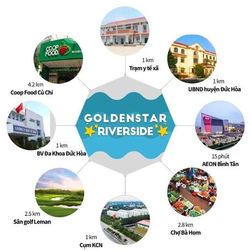 can-ho-golden-star-quan-7